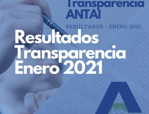 Transparencia Enero 2021